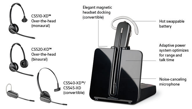 Plantronics Cs500 Xd Wireless Phone Headsets